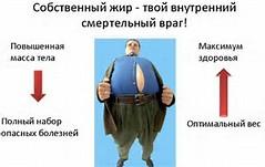 Метаболический синдром. Абдоминальное ожирение