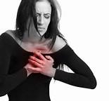 Мастопатия причины  симптомы и лечение.